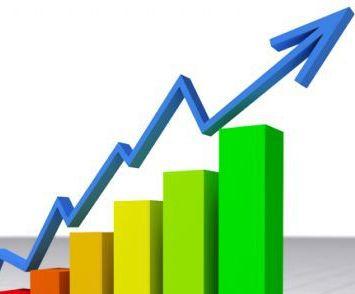 Wzrost wskaźnika bezpieczeństwa prowadzenia działalności